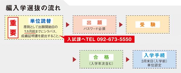 鳥取 大学 出願 状況 入試情報 鳥取大学医学部